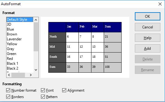 LibreOffice Writer AutoFormat