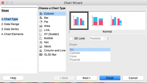 Column chart choices in LibreOffice Calc